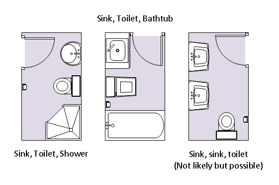 Small 3 4 Bathroom Floor Plans: What Is A Three-piece Bathroom? (3-piece Bath)