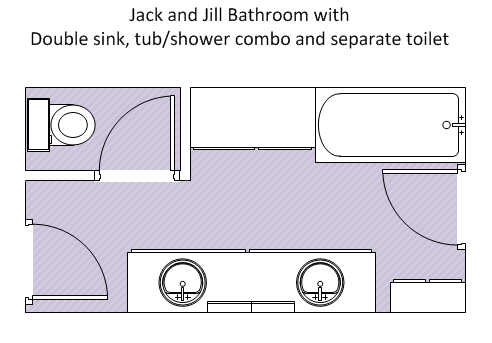 What is a jack jill bathroom real estate definition for Jack and jill bathroom with hall access